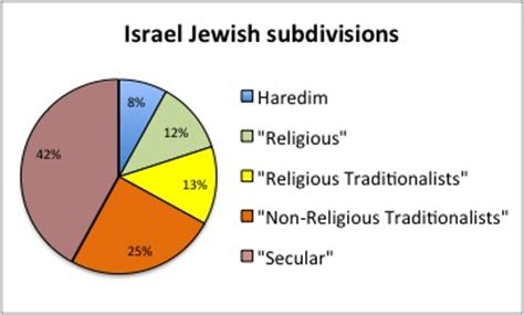 Comparison essay on judaism christianity and islam
